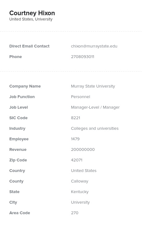 Sample of Personnel Email List.