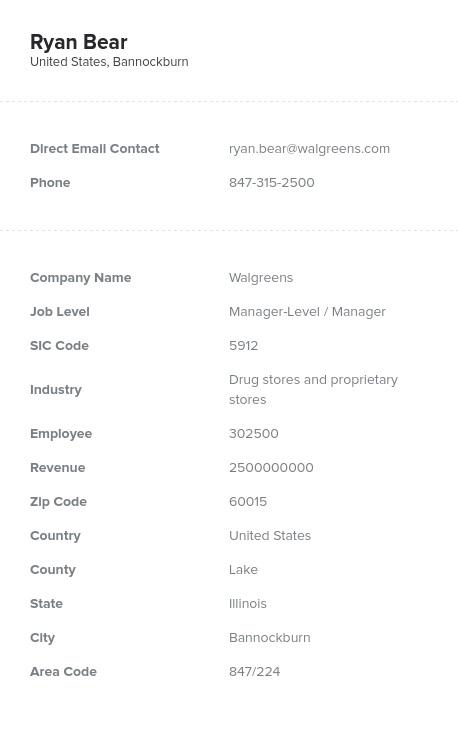 Sample of Pharmacies Email List.