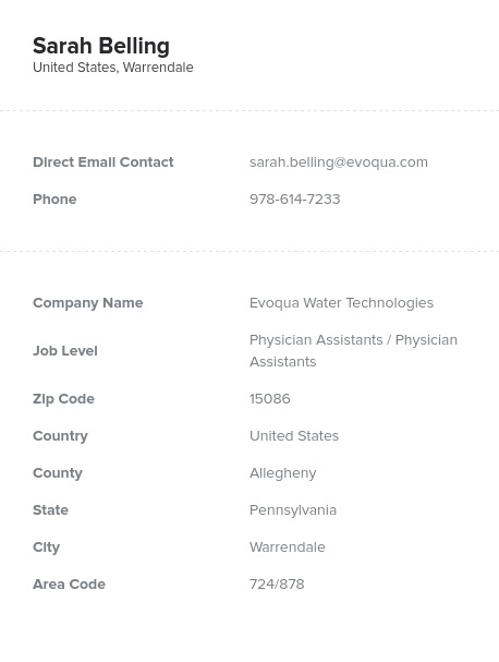Sample of Physician Assistants Email List.