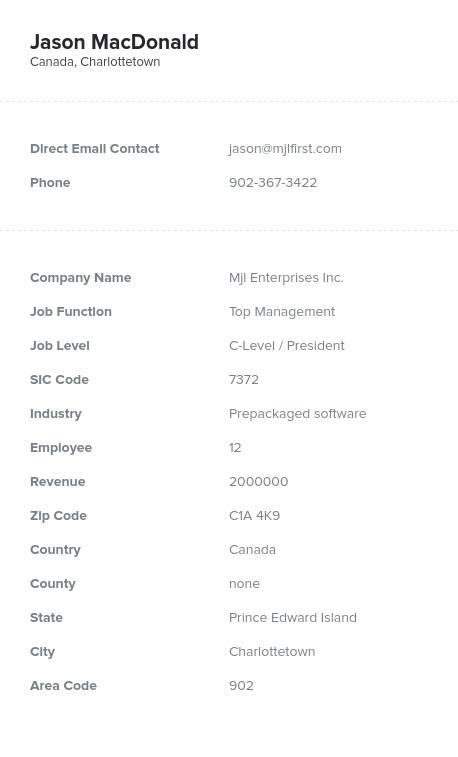 Sample of Prince Edward Island Email List.