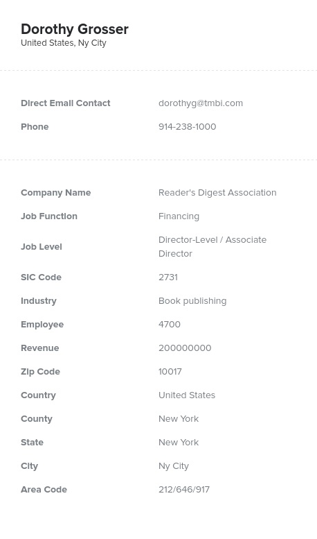 Sample of Printing, Publishing Manufacturers Email List.