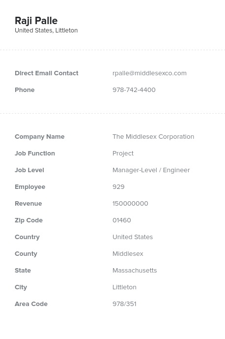 Sample of Project Email List.