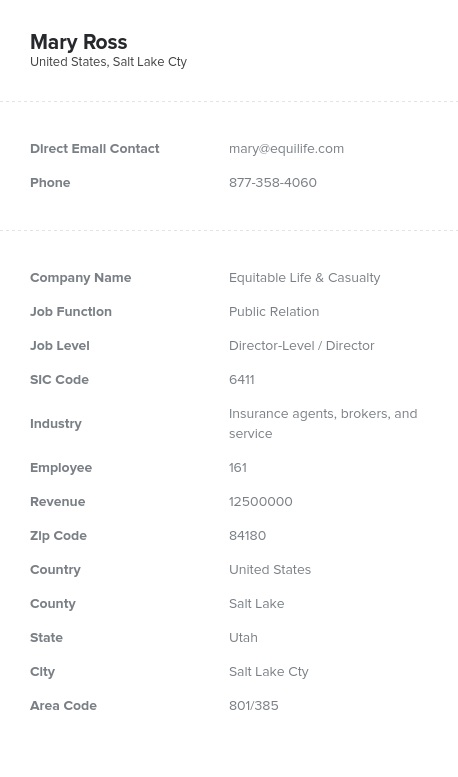 Sample of Public Relation Directors, Managers Email List.