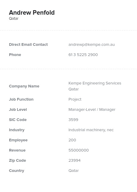 Sample of Qatar Email List.