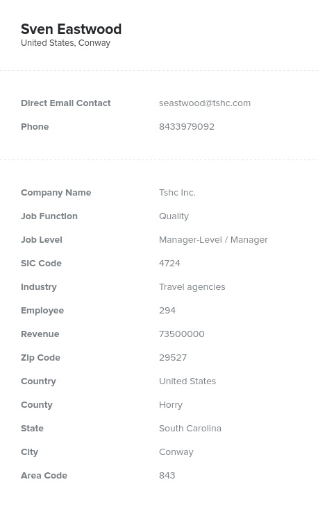 Sample of Quality Directors, Managers Email List.
