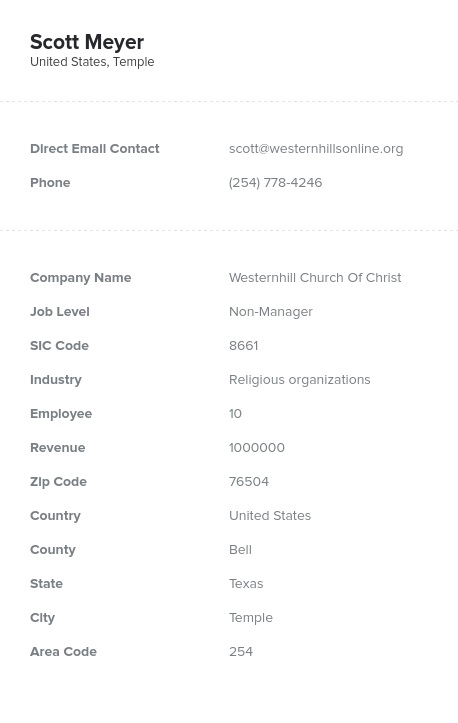 Sample of Religious Email List.