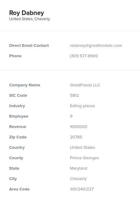 Sample of Restaurant Email List.
