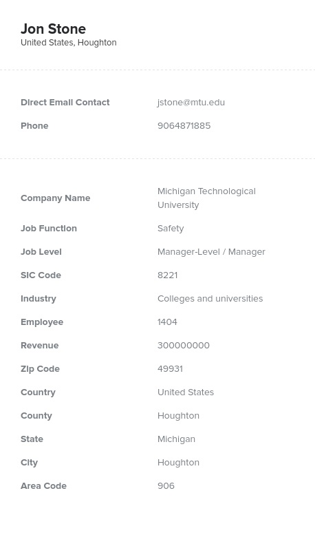 Sample of Safety Directors, Managers Email List.