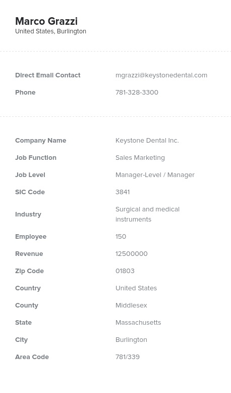 Sample of Sales Marketing Email List.
