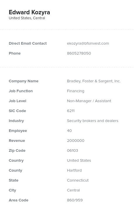 Sample of Security, Commodity Brokers Email List.