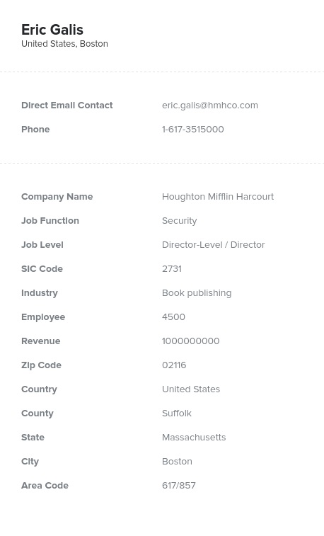 Sample of Security Directors, Managers Email List.