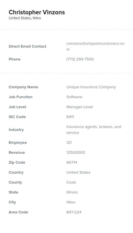 Sample of Software Developers, Engineers, Directors, Managers Email List.