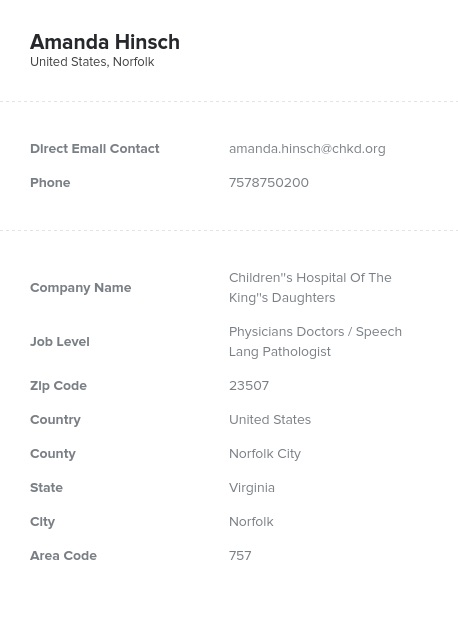 Sample of Speech Lang Pathologist Email List.