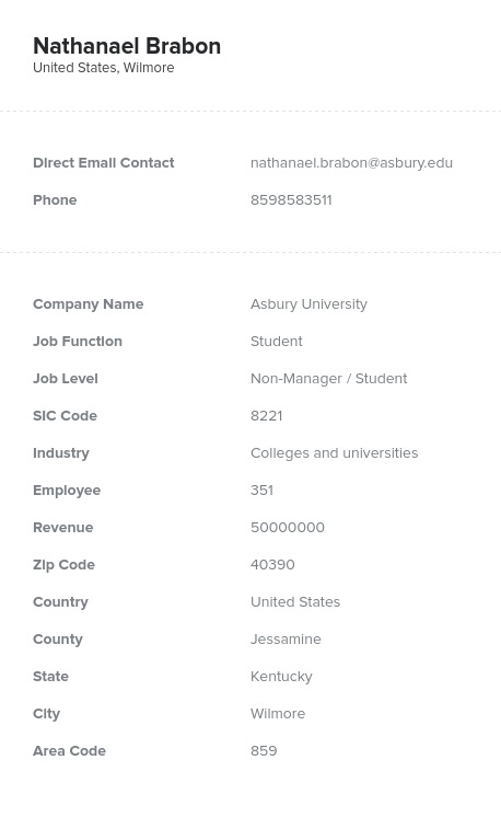Sample of Students Email List.