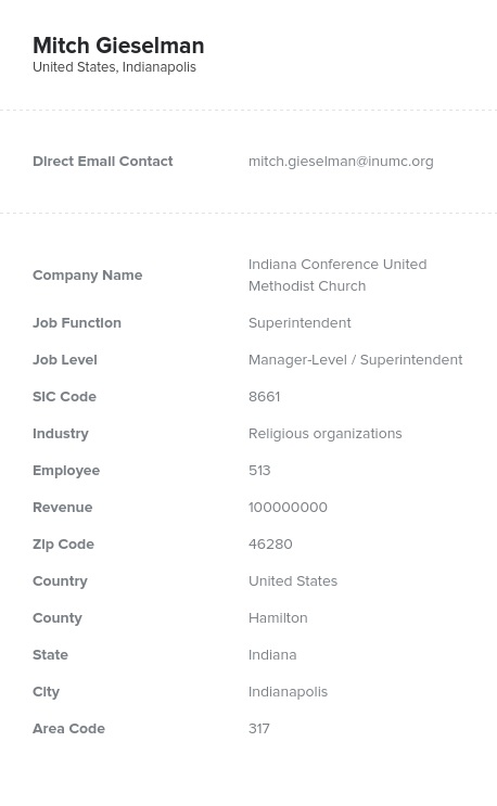 Sample of Superintendents Email List.
