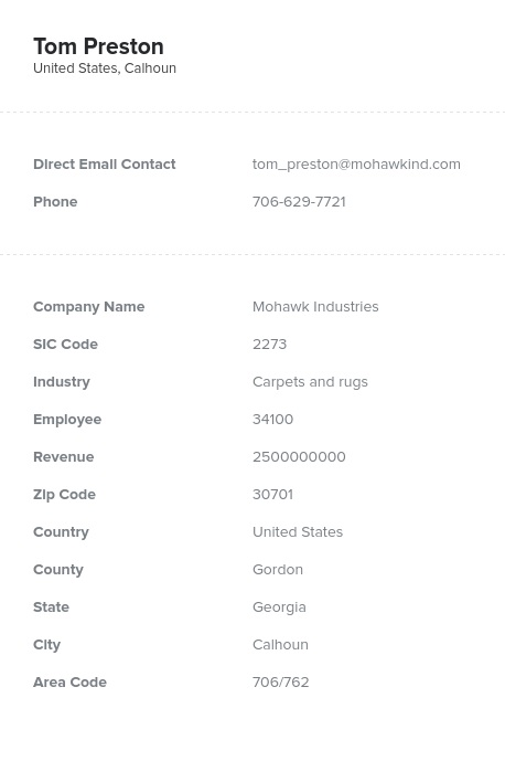 Sample of Textile Mill Manufacturers Email List.