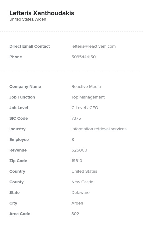Sample of Top Management Email List.