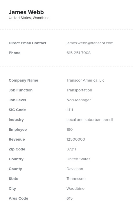 Sample of Transportation Email List.