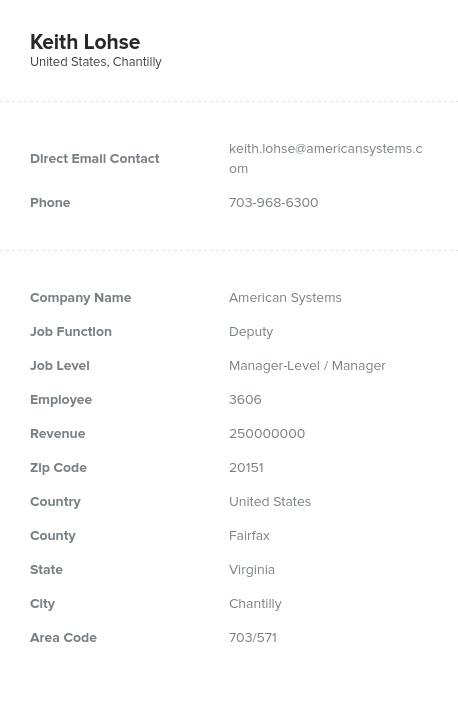 Sample of Virginia Email List.