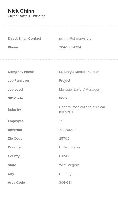 Sample of West Virginia Email List.